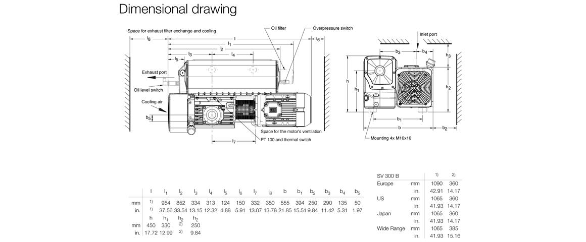 莱宝SOGEVAC SV300B