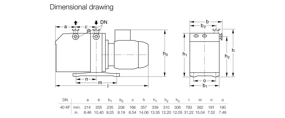 TRIVAC D 65 B